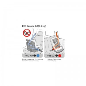 Scaun auto Safety plus NT Disney - Nania